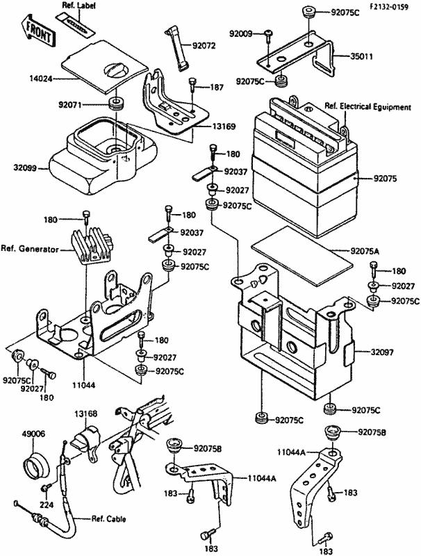 Kawasaki 1986 Kdx 200 Wiring Diagram